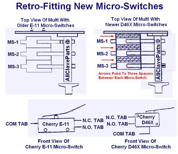 Tuttnauer Micro-Switch Connections