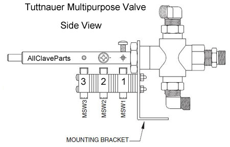 Tuttnauer 2540M Autoclave Multipurpose Valve With Micro Switches Installed