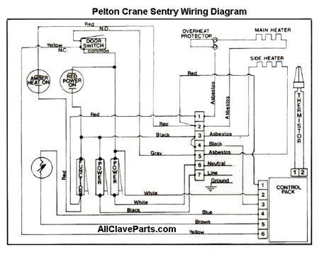 chillers sentry wiring diagram sentry zone valve wiring diagram #3