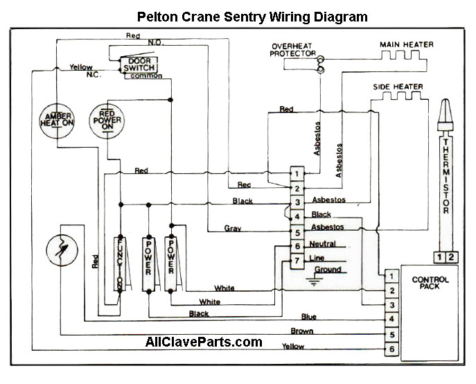 Sentry Wiring Diagram