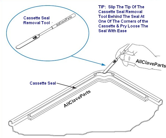 How To Use The Cassette Seal Removal Tool
