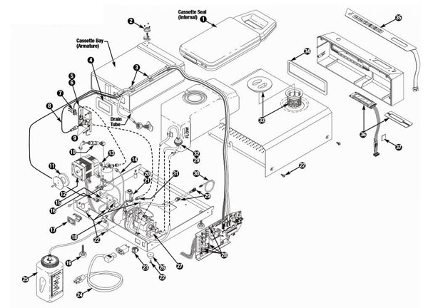 This is an Exploded View of the Statim Autoclave
