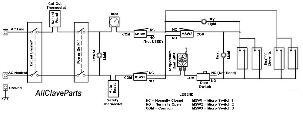 Midmark Autoclave M11 Wiring Diagram Auto Electrical