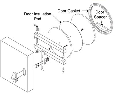Validator Insulation Pad Location
