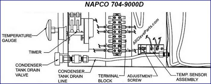 9000d_sensor_MED napco wiring diagram wiring diagrams napco 801 installation manual at bakdesigns.co