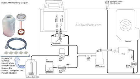 Follow the Link Above To Get a Large, Printable, Plumbing Diagram