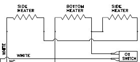 Pelton Crane Heating Problems