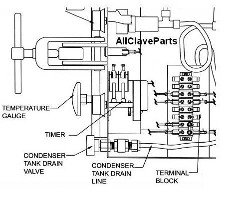NAPCO 704-8000DSE Autoclave Timer