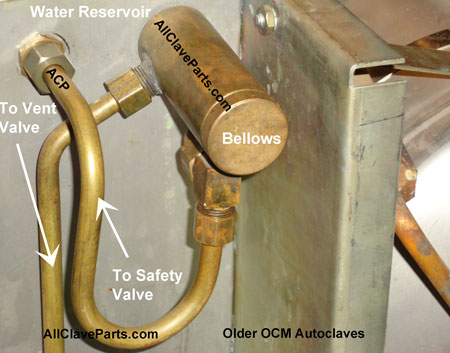 Here is where the bellows is located