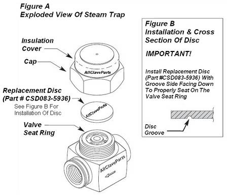 How To Install the Castle/Gettinge Steam Trap Replacement Disc
