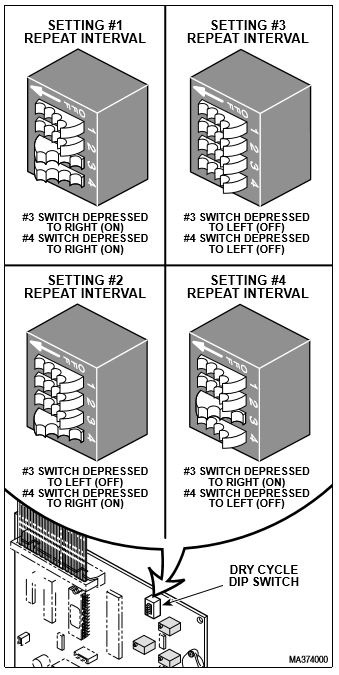 Midmark Dip Switch Settings