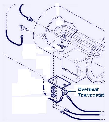 M11 Thermostat Installation Instructions