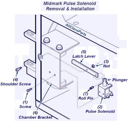 How To Install The Midmark M11 Pulse Solenoid