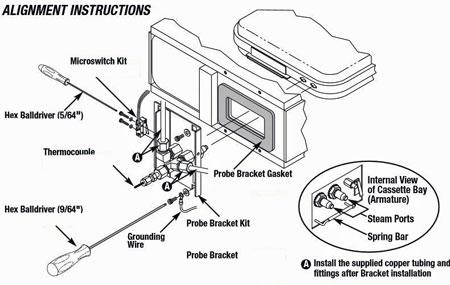Aligning The Statim Cassette