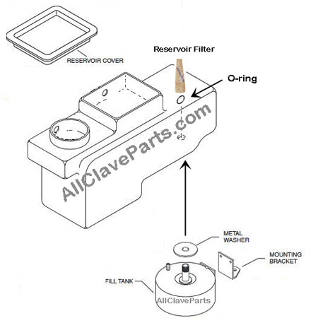 How To Install The New Water Reservoir Filter On Pelton Crane Validator Plus Autoclaves