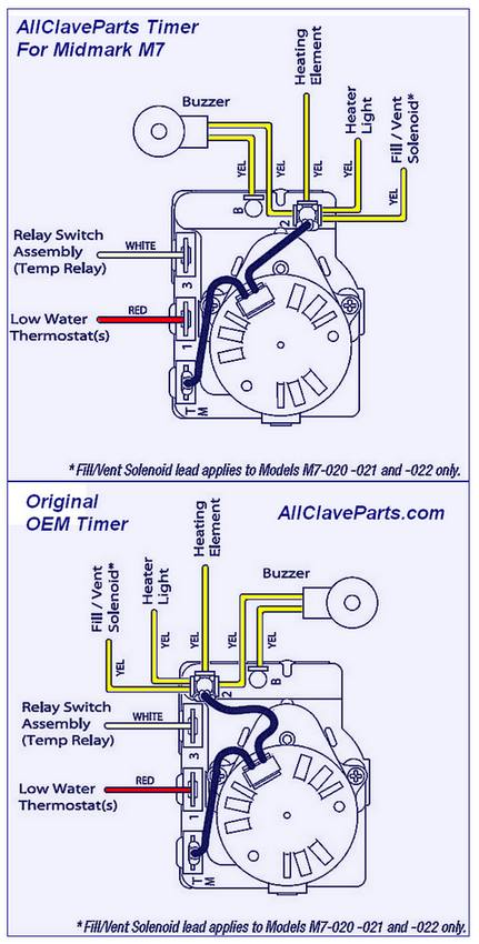 [SCHEMATICS_43NM]  Midmark M7 Timer Kit Installation Guide : | Wiring Diagram Of Washing Machine Timer |  | AllClaveParts