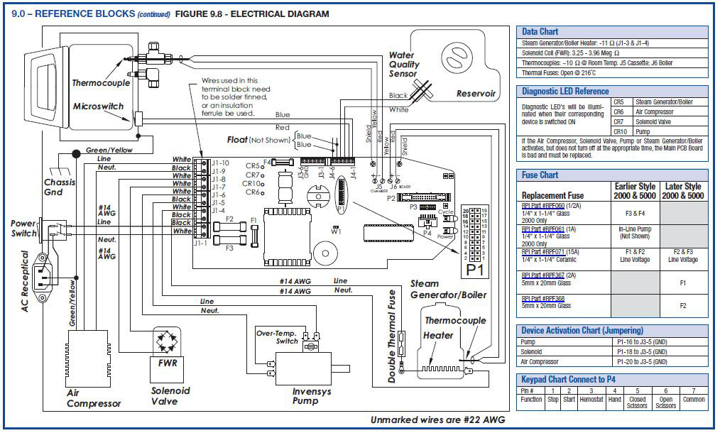 Statim 5000 Wiring Schematic (Diagram) : on