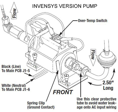 Statim Water Pump Installation Instructons