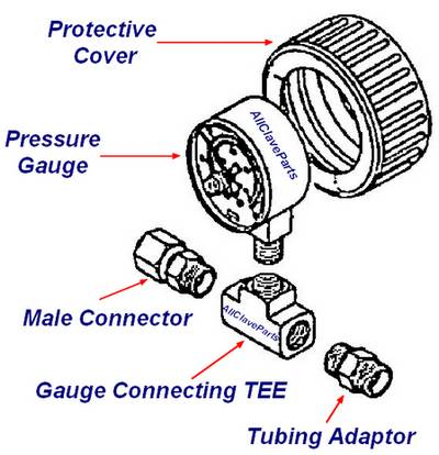 Everything Here Is Included With Your Tuttnauer Pressure Gauge