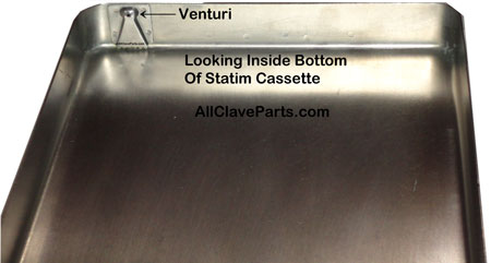 Here is where the Venturi Plate is located