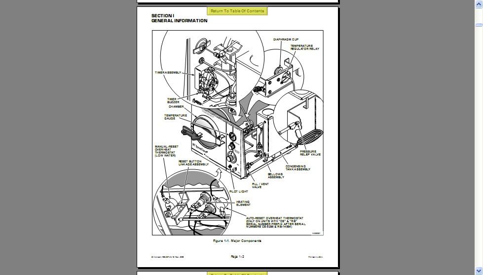 Portable mini autoclave,manual type steam sterilizer (yx-280b.