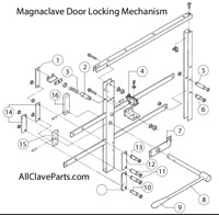 Magnaclave Door Locking System