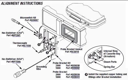 Easy Install Of The Statim 2000 Probe Gasket