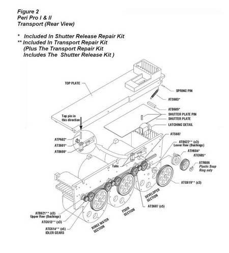 Peri Pro Transport (Rear View)