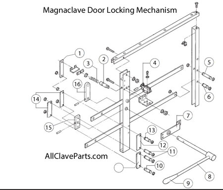 Magnaclave Door Locking System Graphic
