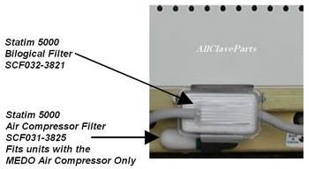 Statim 5000 Filters