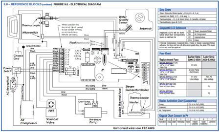 Statim 2000 Wiring Diagram