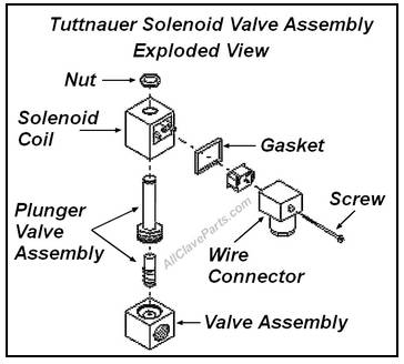 Tuttnauer Solenoid Valve Exploded View