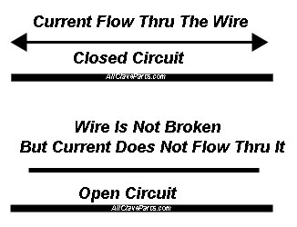 Open Circuit Explained