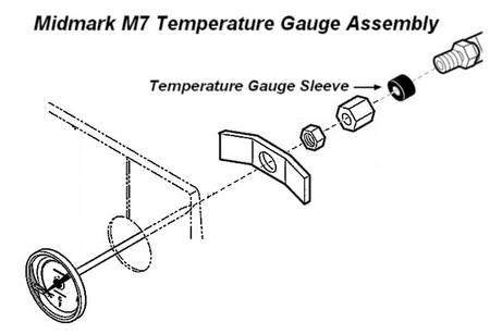 Midmark M7 Temperature Gauge Location)